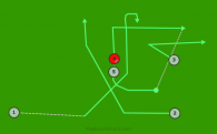 Motion 4 is a 5 on 5 flag football play