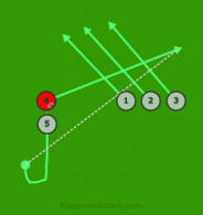 Center Screen is a 5 on 5 flag football play
