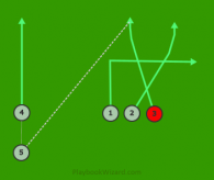 Wide Receiver Cross is a 5 on 5 flag football play