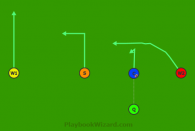 Goaline Crosses is a 5 on 5 flag football play