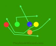 4-1 is a 5 on 5 flag football play