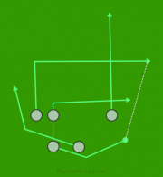 Misdirection Rollout 2 is a 5 on 5 flag football play