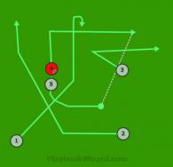 Cross 4 is a 5 on 5 flag football play