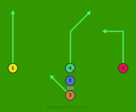 Split T Run Play 1 Left is a 5 on 5 flag football play