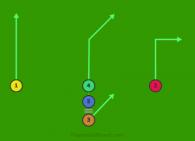 Split T Run Play 2 Right is a 5 on 5 flag football play