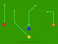 Split T Pass Play 1 is a 5 on 5 flag football play