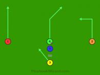 Split T Run Play 1 Left is a 5 on 5 flag football play