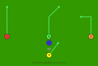 Split T Run Play 1 Right is a 5 on 5 flag football play