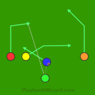 Lions Man beater is a 5 on 5 flag football play