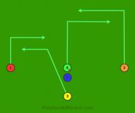 Split T Pass Play All Cross is a 5 on 5 flag football play