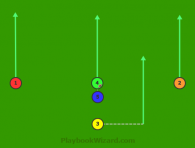 Split T Pass Play All Fly is a 5 on 5 flag football play