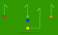 Split T Pass Play All Come Back is a 5 on 5 flag football play