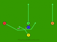 Split T Run Play Reverse Right is a 5 on 5 flag football play