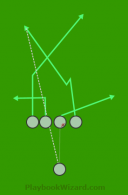rocky top[ is a 5 on 5 flag football play
