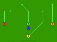 Split T Pass Play 2 is a 5 on 5 flag football play