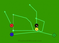 Stack Left Cross 3 Wiggle Pass is a 5 on 5 flag football play