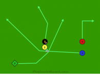 Stack Right Cross 3 Slam is a 5 on 5 flag football play