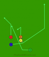 Stack Left Cross 2 Sweep is a 5 on 5 flag football play