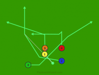 Stack Right Cross 2 Sweep Pass is a 5 on 5 flag football play