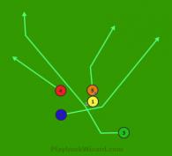 Stack Left Cross 3 Slam is a 5 on 5 flag football play