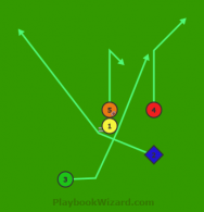 Stack Right Cross 2 Sweep is a 5 on 5 flag football play