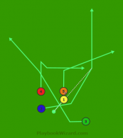 Stack Left Cross 2 Sweep pass is a 5 on 5 flag football play