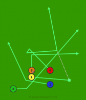 Stack Right Cross 4 Squiggle Pass is a 5 on 5 flag football play