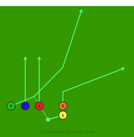 Trips Left 3 Shovel Pass is a 5 on 5 flag football play