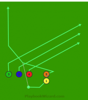 Trips Left 5 Screen Drag is a 5 on 5 flag football play