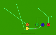 Trips Right 2 Sweep Left is a 5 on 5 flag football play