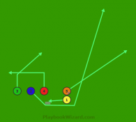 Trips Left 2 Sweep Right is a 5 on 5 flag football play