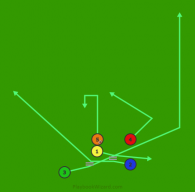 Stack Right 23 Reverse Sweep is a 5 on 5 flag football play