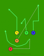 70 - Fake Reverse Pass (Blue) is a 5 on 5 flag football play