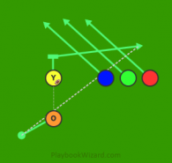 71 - Trips Slant, Center Drag Right (Yellow) is a 5 on 5 flag football play