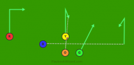 72 - Center Pass (Yellow) is a 5 on 5 flag football play