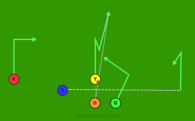 73 - Center Stop and Go (Yellow) is a 5 on 5 flag football play