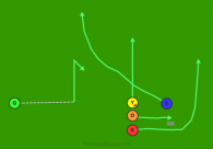 15R - Fake Scissors, Pitch (Red) is a 5 on 5 flag football play