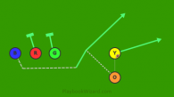 16L - Shovel Pass (Blue) is a 5 on 5 flag football play
