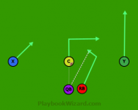 Quick Hit Shotgun is a 5 on 5 flag football play