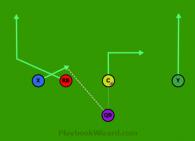 Bubble Screen Shotgun is a 5 on 5 flag football play