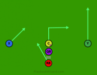 Quick Hit Run is a 5 on 5 flag football play