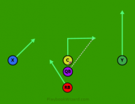 Bread and Butter is a 5 on 5 flag football play