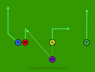 Quick Stop Shotgun is a 5 on 5 flag football play