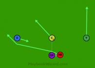 Fake Reverse Shotgun is a 5 on 5 flag football play