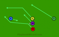 Fake Reverse is a 5 on 5 flag football play