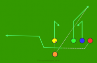 75 - Fake Reverse Bunch Right is a 5 on 5 flag football play