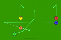 78 - Tiger Right - Pass Blue is a 5 on 5 flag football play