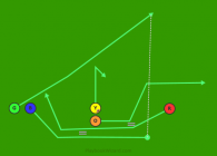 79 - Double Reverse Pass is a 5 on 5 flag football play