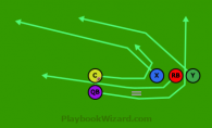 R Trips PB Pass Option is a 5 on 5 flag football play