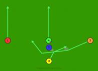 Split T Run Play Reverse Left is a 5 on 5 flag football play